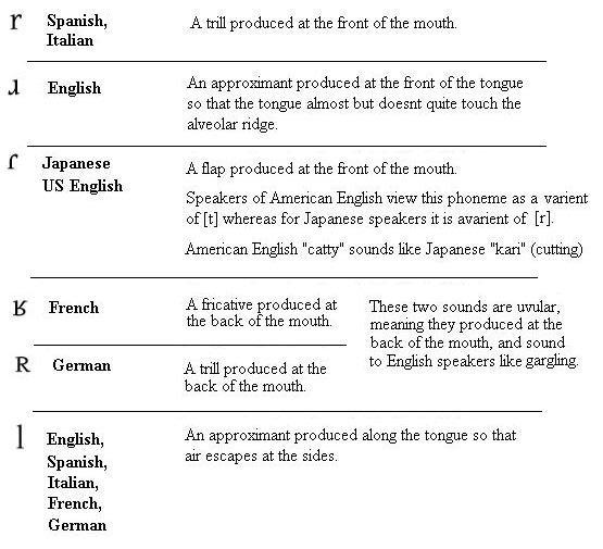 Historical Linguistics (page 3)